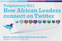 INFOGRAPHIC: Who are the top African leaders on Twitter?