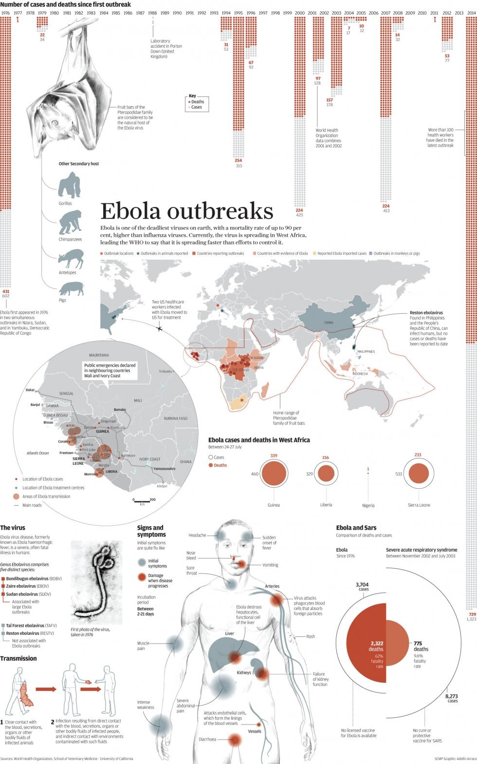 20140803_ebola_outbreaks