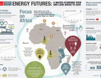In Tweets: World leaders commit to African energy