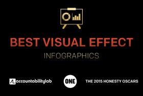 Honesty Oscars 2015: Best Visual Effects