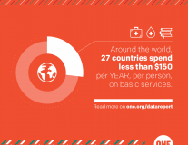 Poverty in Perspective: An infographic from the 2015 DATA Report