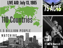 The legacy of Live Aid: The day rock and roll changed the world