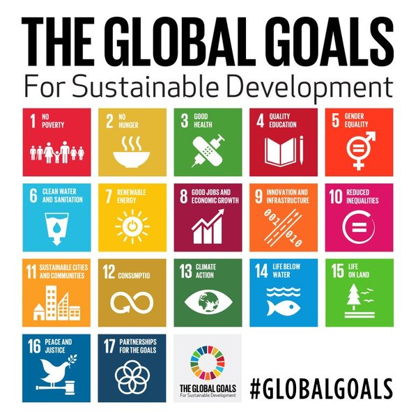 rsz_775x775-global-goals