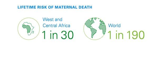 maternaldeaths